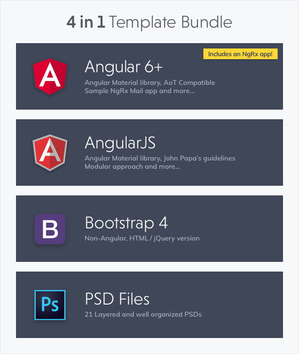 Fuse - Angular5+ & AngularJS & Bootstrap 4 HTML Material Design Admin Template Download
